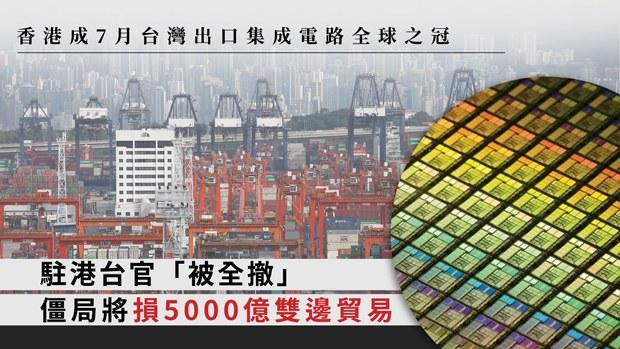 【台港倒退.二】香港7月成台灣出口晶片全球之冠 年內三超中國 台港僵局將損5000億雙邊貿易