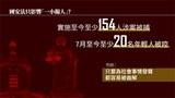 國安法立法之初,香港官員強調只針對「一小撮人」。