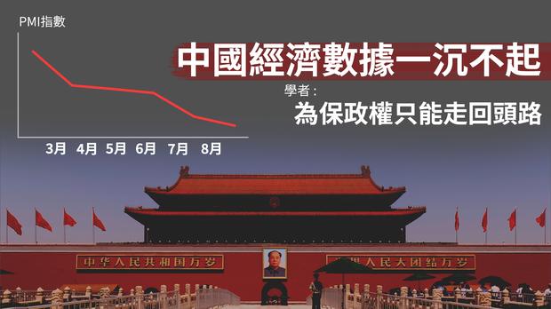 中國經濟下半年反彈無望 學者:為保政權只能走回計劃經濟之路